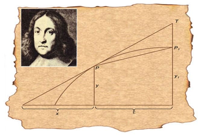 Photo of Fermat'ın Teğetaltı (Subtangents) Metodu